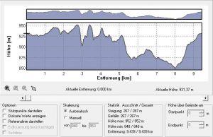 Profil-strecke-10km